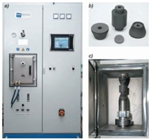 Sintering furnance (a), graphite elements (b), ovenchamber (c)